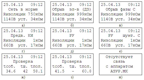 Варианты отображения данных наЖКИинформационного блока